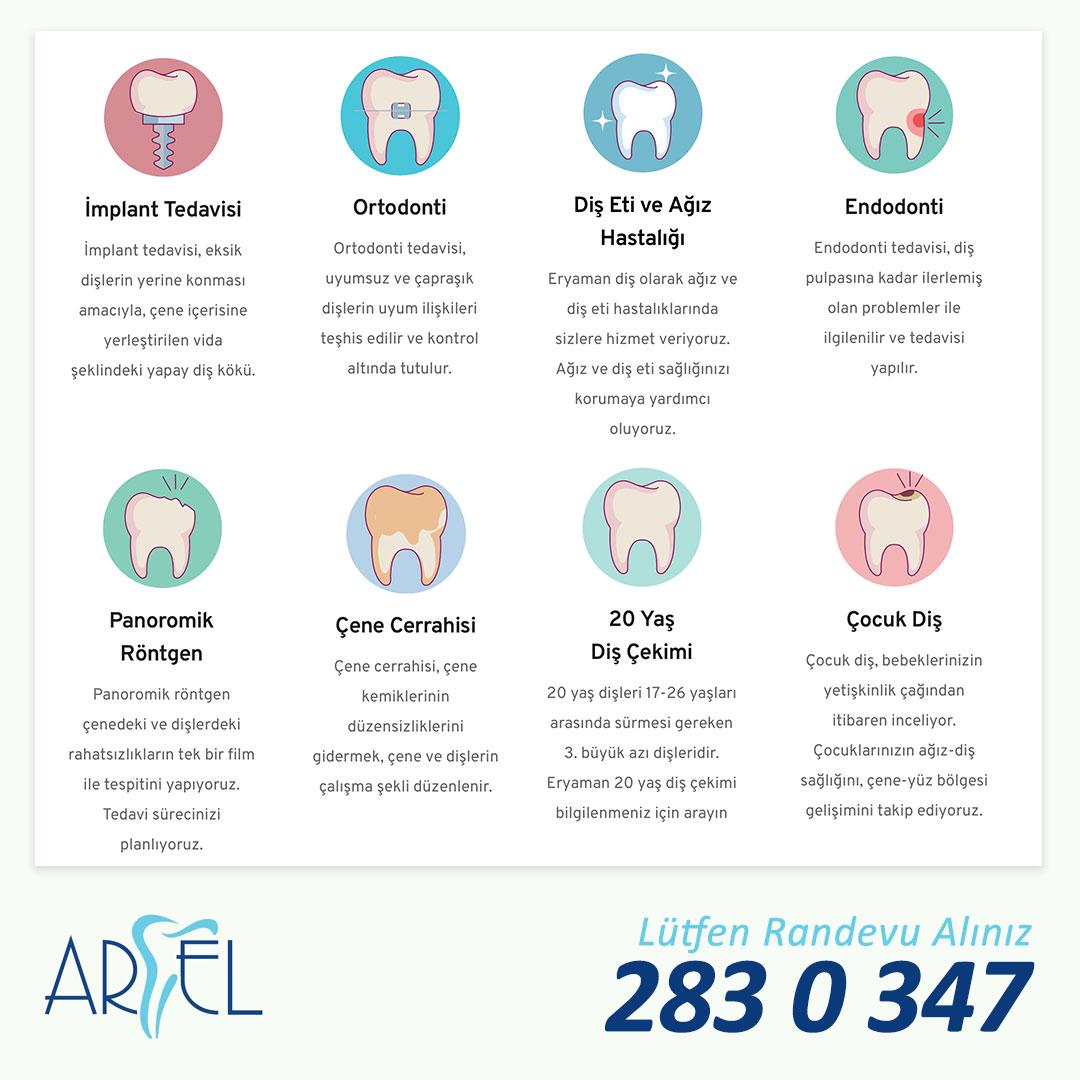 AREL Ağız ve Diş Sağlığı Polikliniği